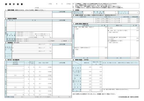 事業計画書の書き方とは 事業計画書作成に活用できる厳選書籍まとめ クラウド会計ソフト Freee 事業計画書 計画 書き方