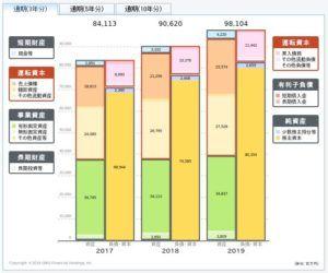 セルラー 株価 沖縄 沖縄セルラー電話(9436):株価 5,080.0、決算7月予定、高配当