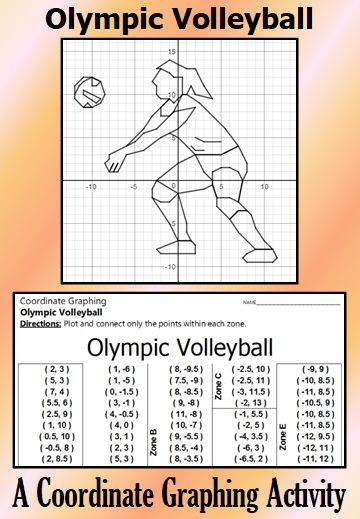 Olympic Volleyball A Coordinate Graphing Activity In 2020