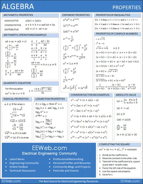 Cheat Sheets for Math, English, and More - Princess Pinky Girl