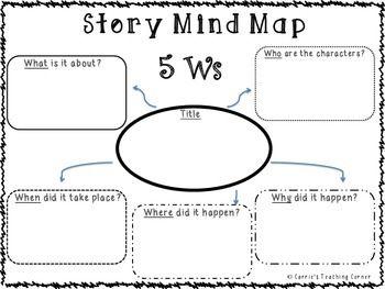 Story Mind Map Story Writing Creative Writing Classes