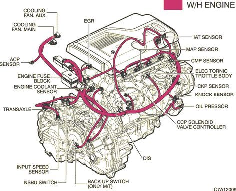 Chevrolet Captiva Electrical Wiring Diagrams Chevrolet Captiva Captiva Electrical Wiring Diagram
