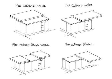Plan De Travail Coulissant Ikea Ma Cuisine Au Doigt Et à L