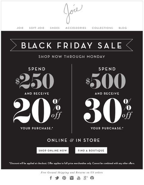 Black Friday Email - Content DON'Ts