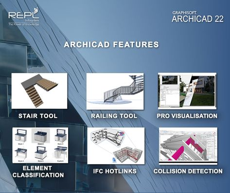 Innovation has been a key differentiator for ARCHICAD since the