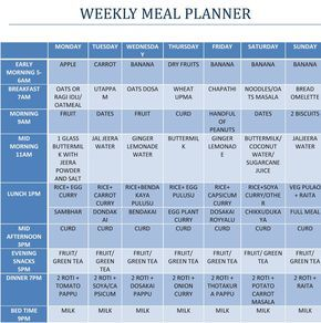 daily food chart to lose weight