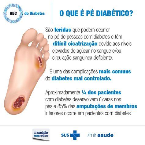 456dd20d69 Pé Diabético  MS