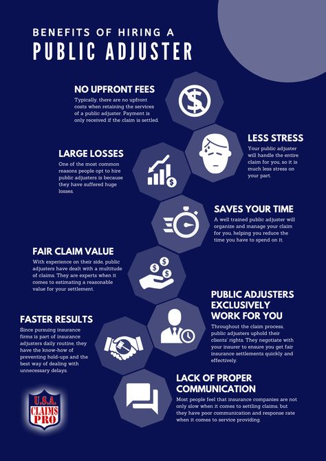 Filing An Insurance Claim With Your Insurance Company Could Be A Terrible Experience On Its Own A Public Insurance Adjuster Can Help You Public Words Infographic
