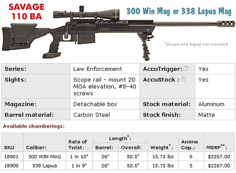 Savage 110 BA Tactical 338 Lapua Magnum AccurateShooter - ba stands for