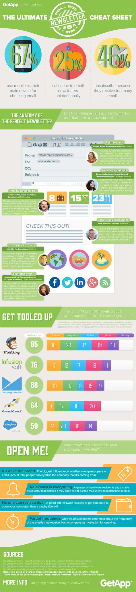 The Ultimate Cheat Sheet for Email Marketing [Infographic]