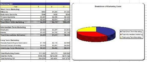 Amusement Park Business Plan, Marketing Plan, How to Guide, and Funding Directory - Default