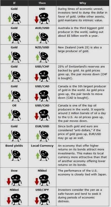 Canada Forex Brokers
