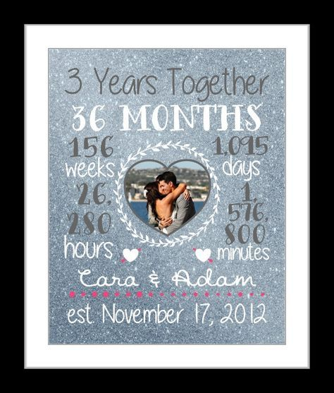 1 Any Or 3 Year Anniversary Gift For Her Him Anniversary Etsy 3rd Year Anniversary Gifts Girlfriend Anniversary Gifts 3 Year Wedding Anniversary