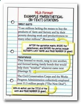 Essay Wrightessay Simple Persuasive Example Good Introduction Sentence What An Need Writing Resource Instruction How To Introduce A Paraphrase In Mla