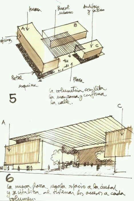 34 Urban Design Ideas
