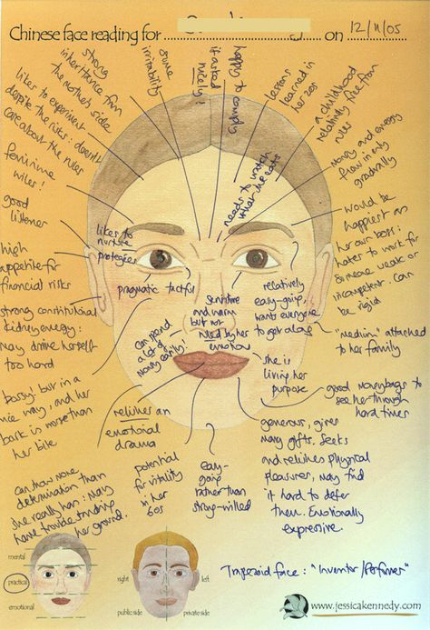Ancient Chinese Medicine | You'll also get a bit more information about Chinese face reading: