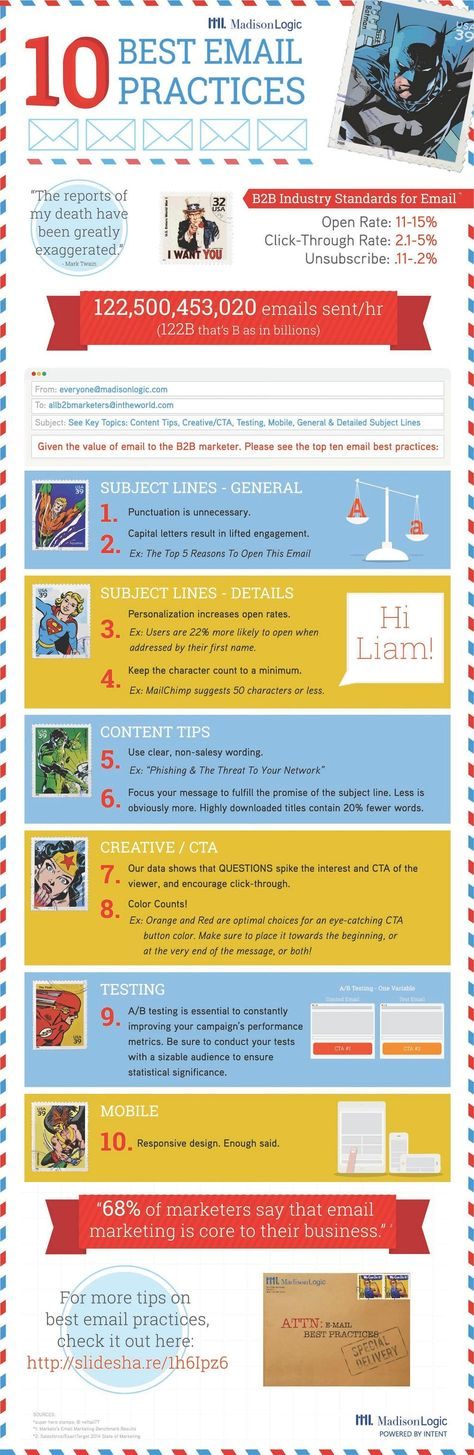 10 Email Marketing Best-Practices [Infographic]