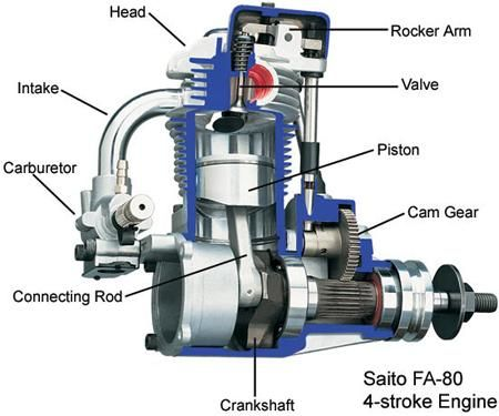 213 best Rc stuff images – Diagram Of An Rc Nitro Engine