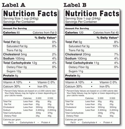 Pictures Reading Nutrition Labels Worksheet Mindgearlabs Throughout Comparing Food Labels22608 Watermelon Nutrition Facts Nutrition Nutrition Labels