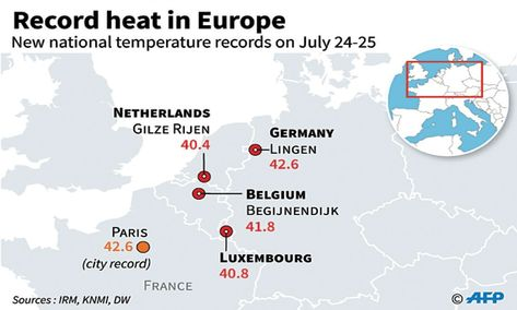 This Article provided by Diplomatic 24. The three-day peak saw temperature records tumble in Belgium, the Netherlands and Britain while the city of Paris experienced its hottest day ever with the mercury topping out at 42.6C (108.7 Fahrenheit) on July 25. The ferocious heat came off the back of similar soaring temperatures in June, helping that month to be the hottest … The post Climate change makes July hotter by up to 3 degrees C appeared first on Diplomatic 24.
