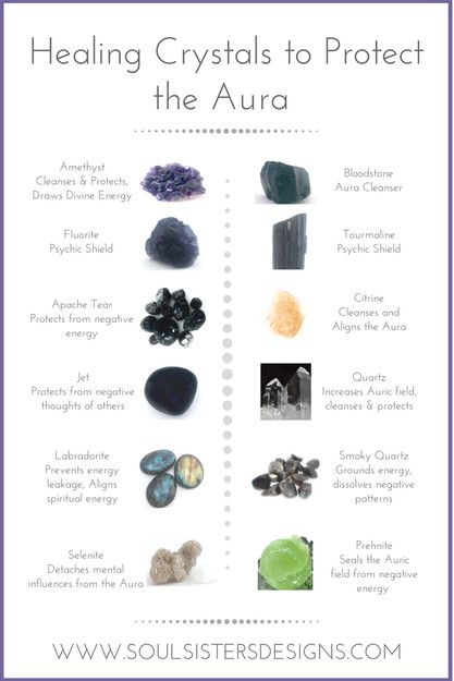 Healing Crystals For Aura Protection Crystal Healing Crystals Aura Protection