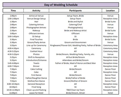 day-of wedding schedule - great tips for planning out your wedding day!