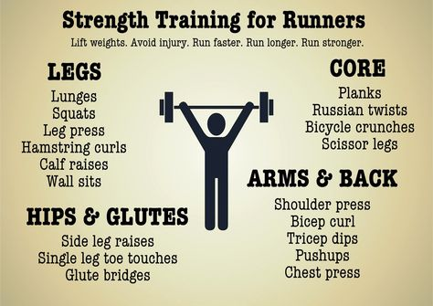 Strength training for runners! Via Canadian girl runs.