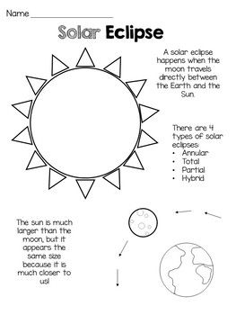 Solar Eclipse Craft Coloring Sheet Solar Eclipse Easy