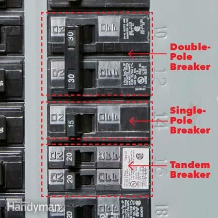 How To Reset A Circuit Breaker Breakers Circuit Breaker Panel