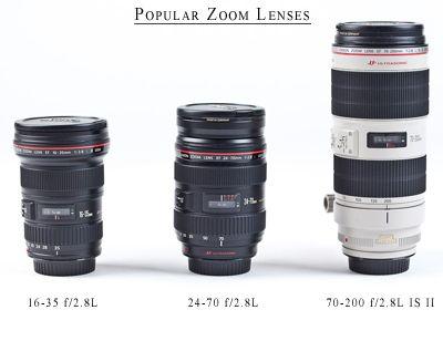 Best Canon Zoom Lenses For Weddings