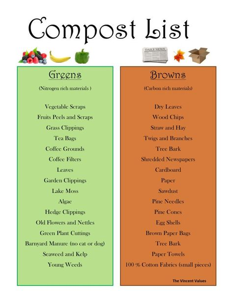Composting Image