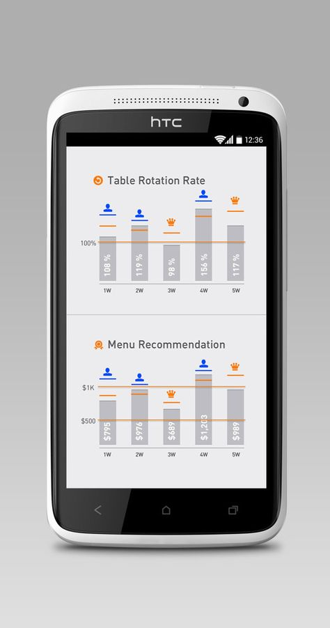 POS App - Android UI design