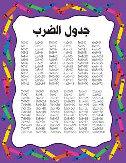 صور جدول الضرب 2021 وطرق سهلة الحفظ للطباعة Multiplication Word Search Puzzle Multiplication Table