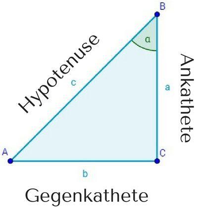 Das Dreieck Mit Erklarungen Zur Beschriftung Und Berechnung Von Seiten Sowie Der Flache Dabei Auch Kathetensatz Hohe Mathe Formeln Satz Des Pythagoras Mathe