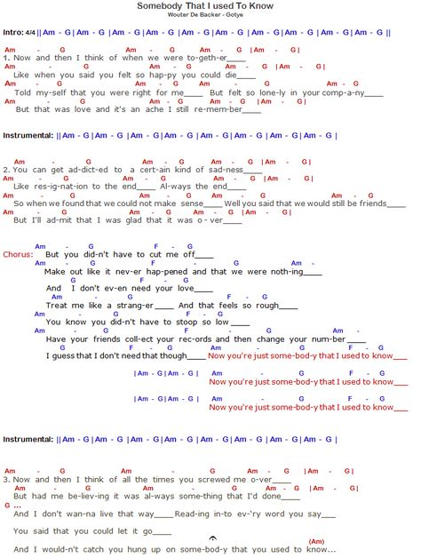 Still Into You chords | Guitar | Pinterest | Guitars, Paramore and ...