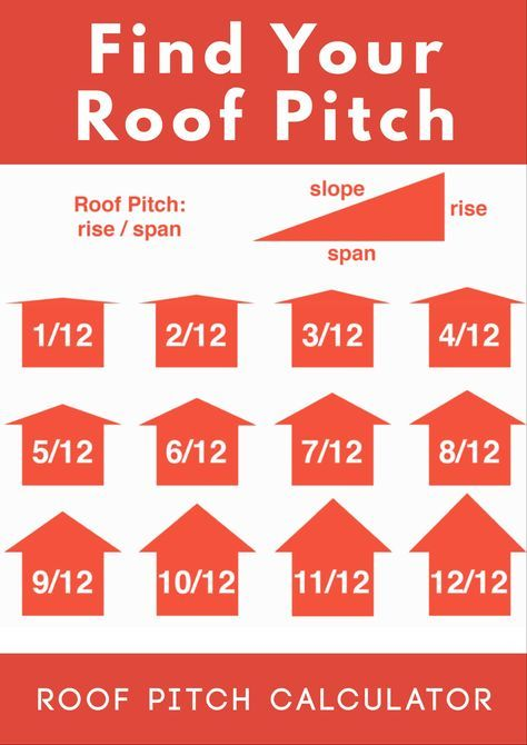 Roof Pitch Calculator Inch Calculator Pitched Roof Building Roof Roof Truss Design