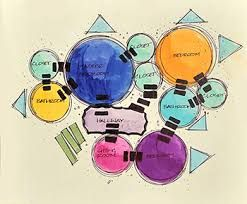 Image Result For Bubble Diagram Space Planning Bubble Diagram Architecture Diagram Architecture Bubble Diagram