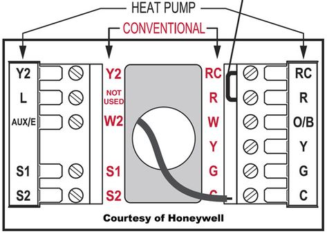 honeywell thermostat wiring instructions  new thermostat