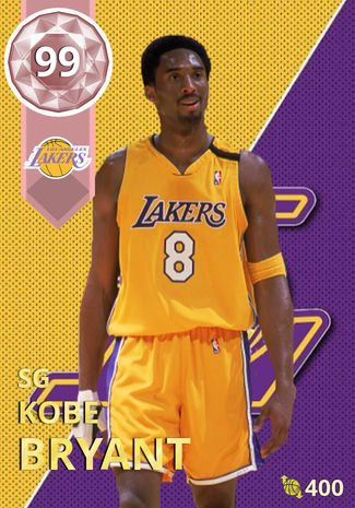 2 Custom Cards 2kmtcentral Best Nba Players Funny Nba Memes Nba Pictures