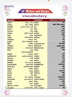 مذكرة لغة إنجليزية للصف الثالث الثانوي 2021 مستر محمد فوزي مذكرة انجليزي ثانوية عامة In 2020 Vocabulary Writer