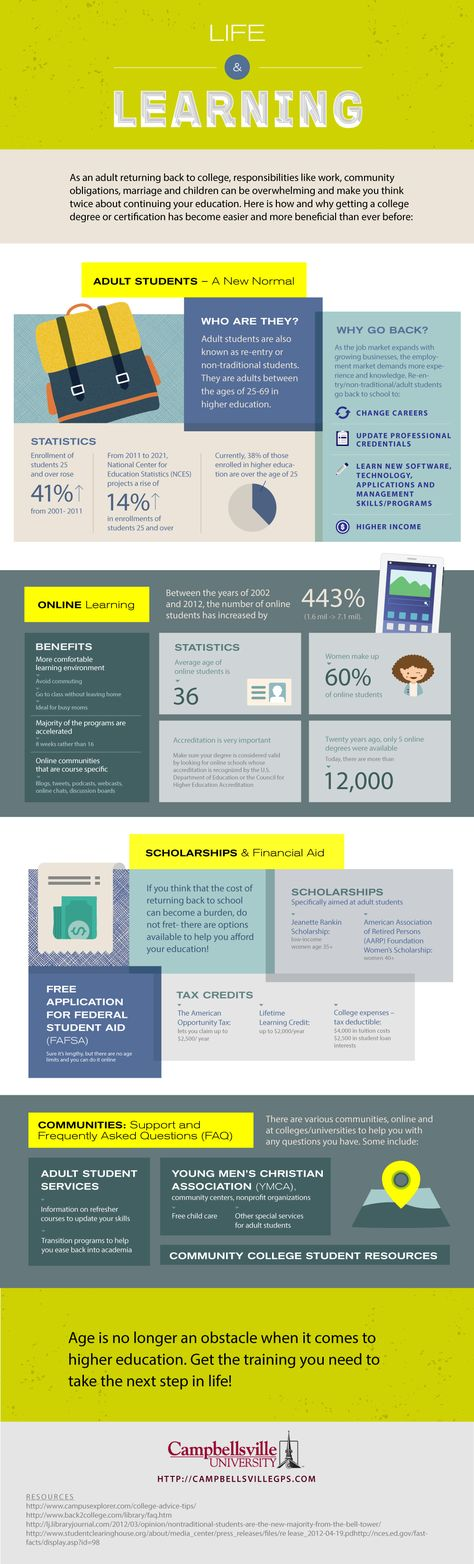 Adult Life and Learning Infographic - e-Learning Infographics