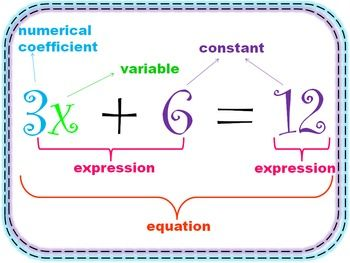 270 Inb Algebra Equations Ideas Algebra Equations Algebra Equations