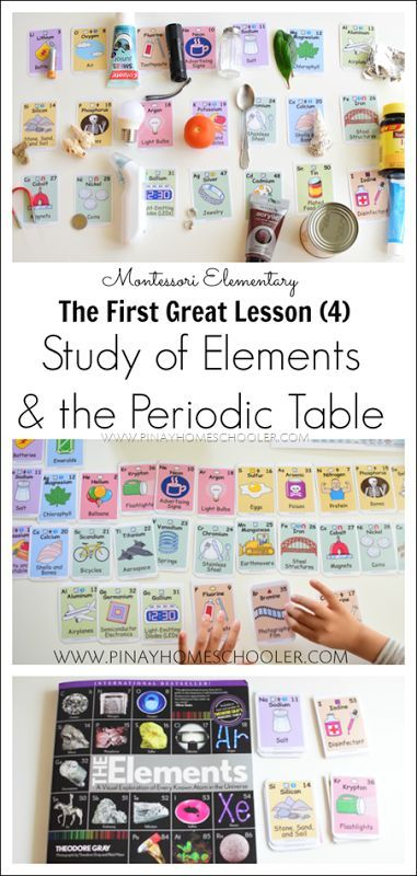 Periodic Table of Elements Cards - Free Printable Periodic table - copy periodic table definition