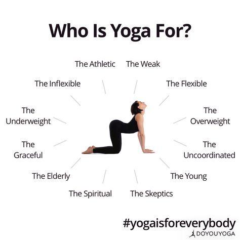 Yogaisforeverybody Yoga Benefits Yoga Facts Yoga Meme