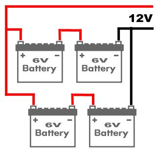 What is the best battery for RV that will last the longest w ... Wiring Volt Rv Batteries on