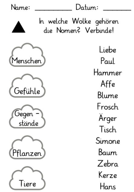 kostenloses Arbeitsblatt zur Rechtschreibung: Groß- und ...