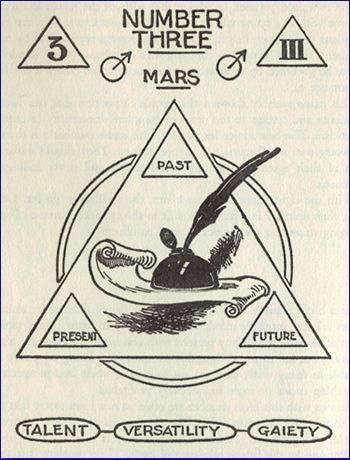 List of compatibility zodiac chart pisces images and
