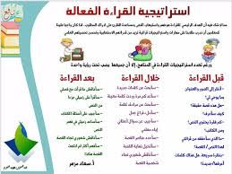 نتيجة بحث الصور عن صور مهارات القراءة Learning Arabic Arabic Kids Learning Strategies