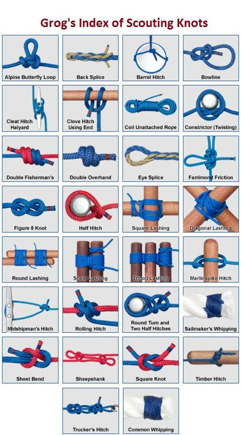 Animated scouting knots by Grog- Perfect for tents, hammocks and other uses!  #camping #outdoor #diy