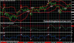 161 Rsi Extreme System Forex Strategies Forex Resources